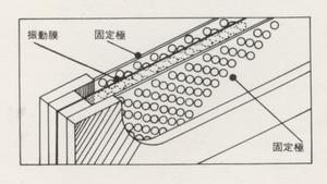 STAXカタログのユニット内部構造(ト済).jpg